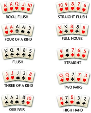 how to play poker online in australia